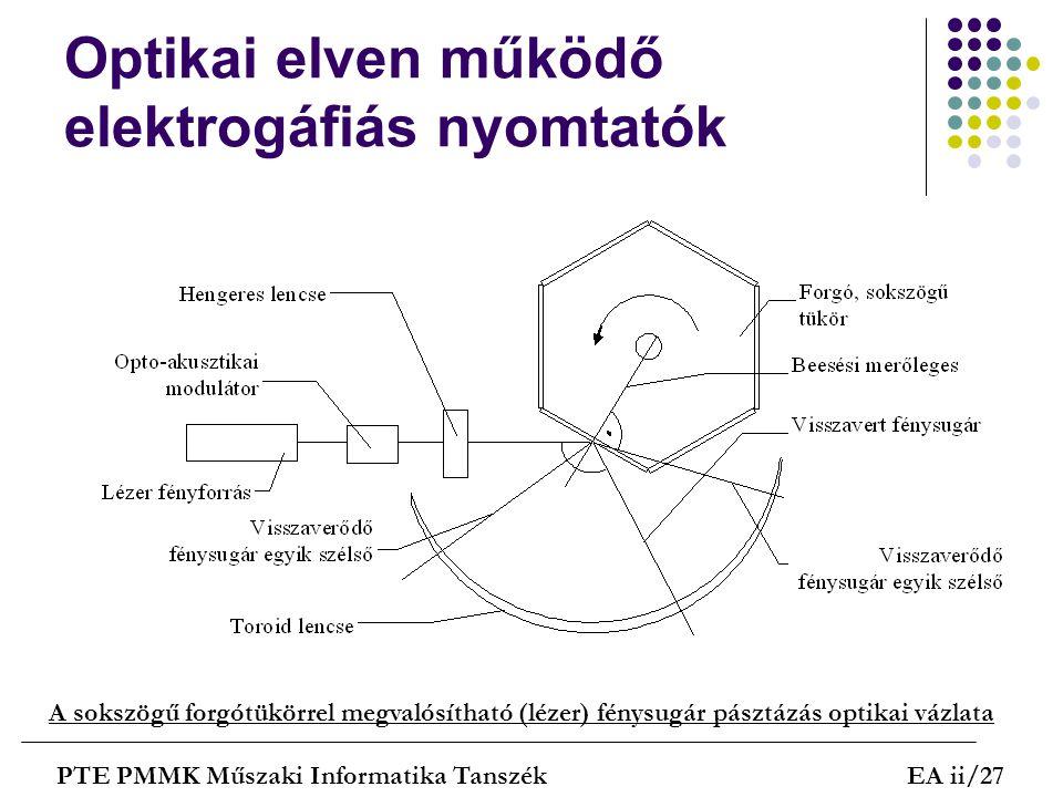 Optikai elven működő elektrogáfiás nyomtatók PTE PMMK Műszaki Informatika TanszékEA ii/27 A sokszögű forgótükörrel megvalósítható (lézer) fénysugár pá