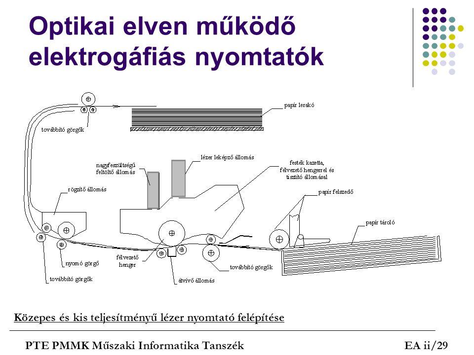 Optikai elven működő elektrogáfiás nyomtatók PTE PMMK Műszaki Informatika TanszékEA ii/29 Közepes és kis teljesítményű lézer nyomtató felépítése