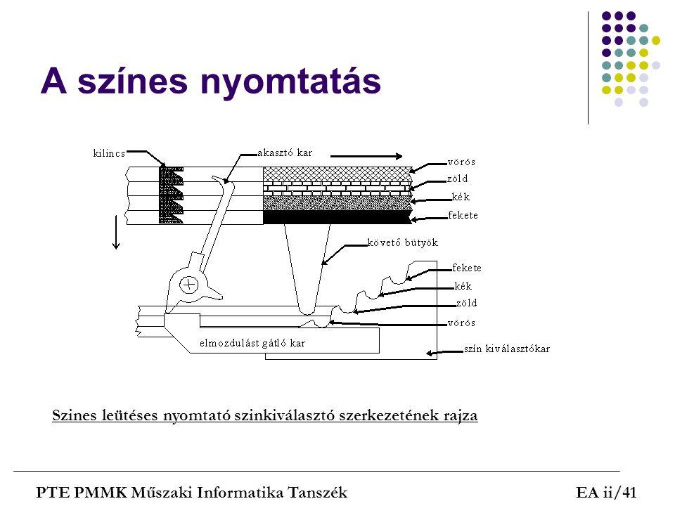 A színes nyomtatás PTE PMMK Műszaki Informatika TanszékEA ii/41 Szines leütéses nyomtató szinkiválasztó szerkezetének rajza