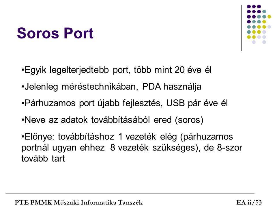Soros Port PTE PMMK Műszaki Informatika TanszékEA ii/53 Egyik legelterjedtebb port, több mint 20 éve él Jelenleg méréstechnikában, PDA használja Párhu