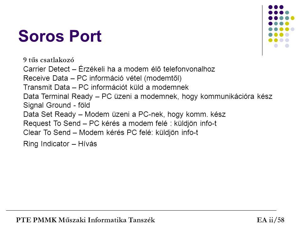 Soros Port PTE PMMK Műszaki Informatika TanszékEA ii/58 9 tűs csatlakozó Carrier Detect – Érzékeli ha a modem élő telefonvonalhoz Receive Data – PC in