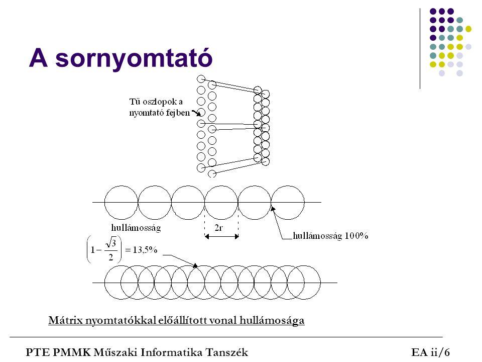 A sornyomtató PTE PMMK Műszaki Informatika TanszékEA ii/6 Mátrix nyomtatókkal előállított vonal hullámosága