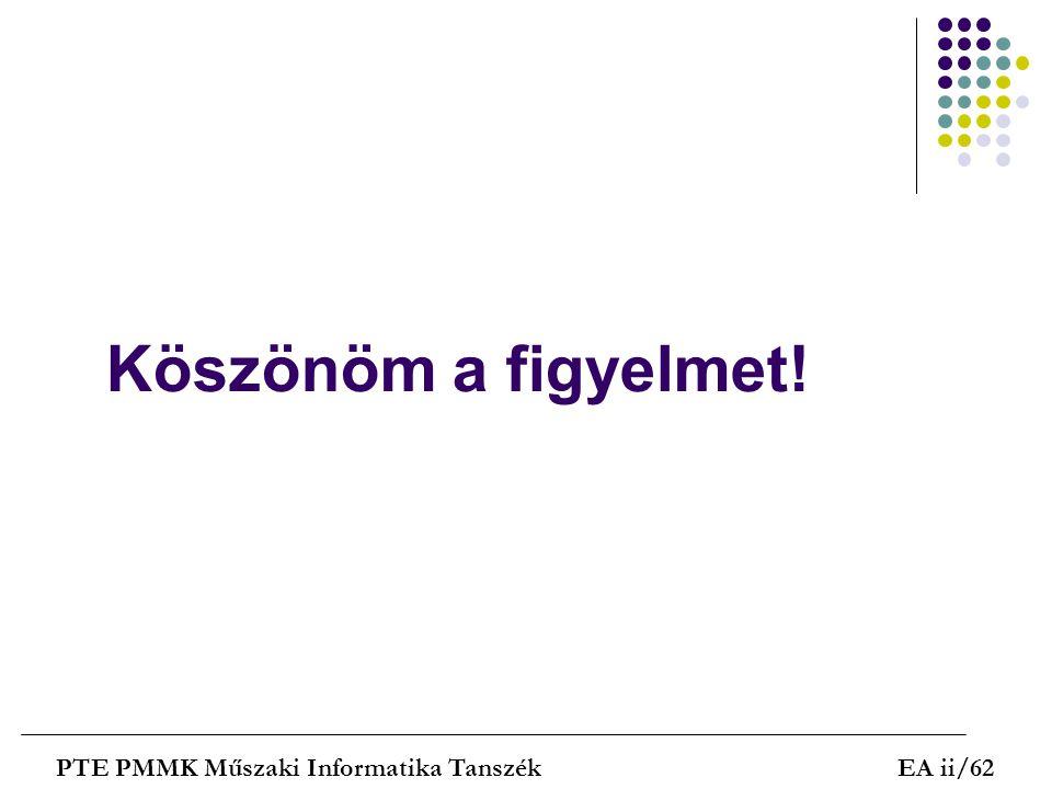 Köszönöm a figyelmet! PTE PMMK Műszaki Informatika TanszékEA ii/62