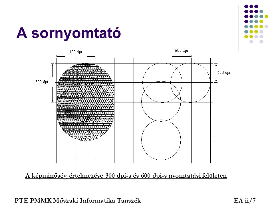 Optikai elven működő elektrogáfiás nyomtatók PTE PMMK Műszaki Informatika TanszékEA ii/38 Rácsképpontokkal dolgozó lézer nyomtató által készített tonusos ábra és kinagyított részlete