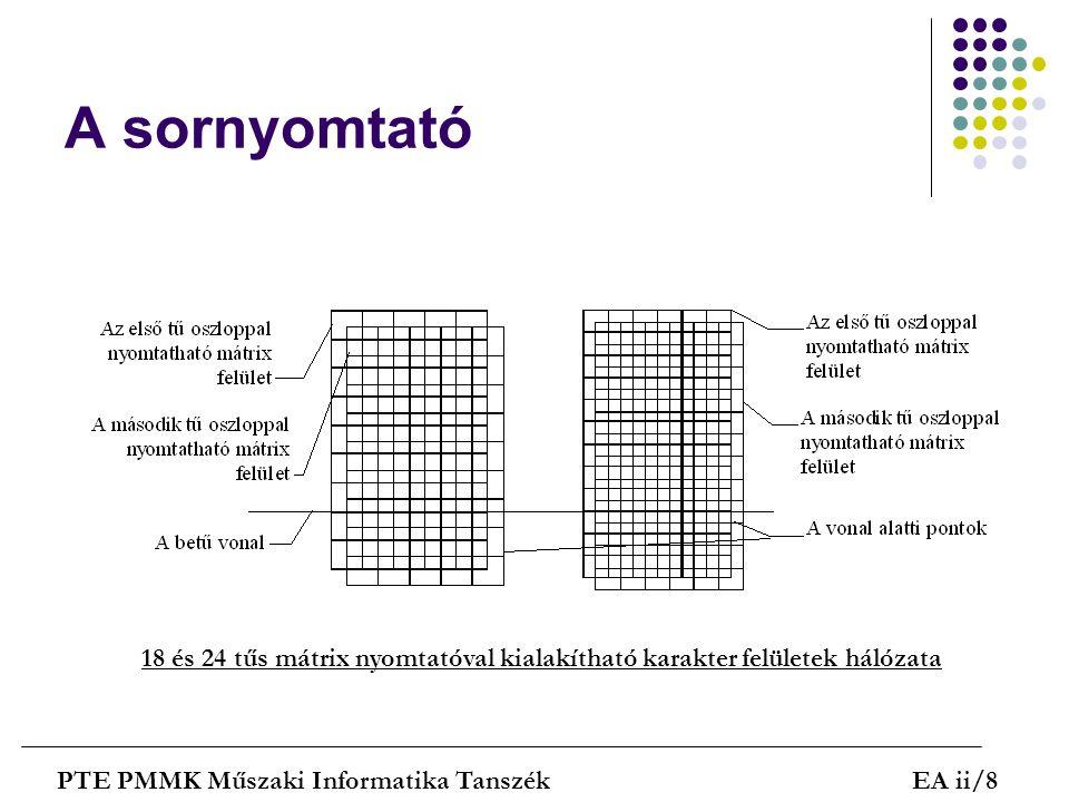 A sornyomtató PTE PMMK Műszaki Informatika TanszékEA ii/8 18 és 24 tűs mátrix nyomtatóval kialakítható karakter felületek hálózata