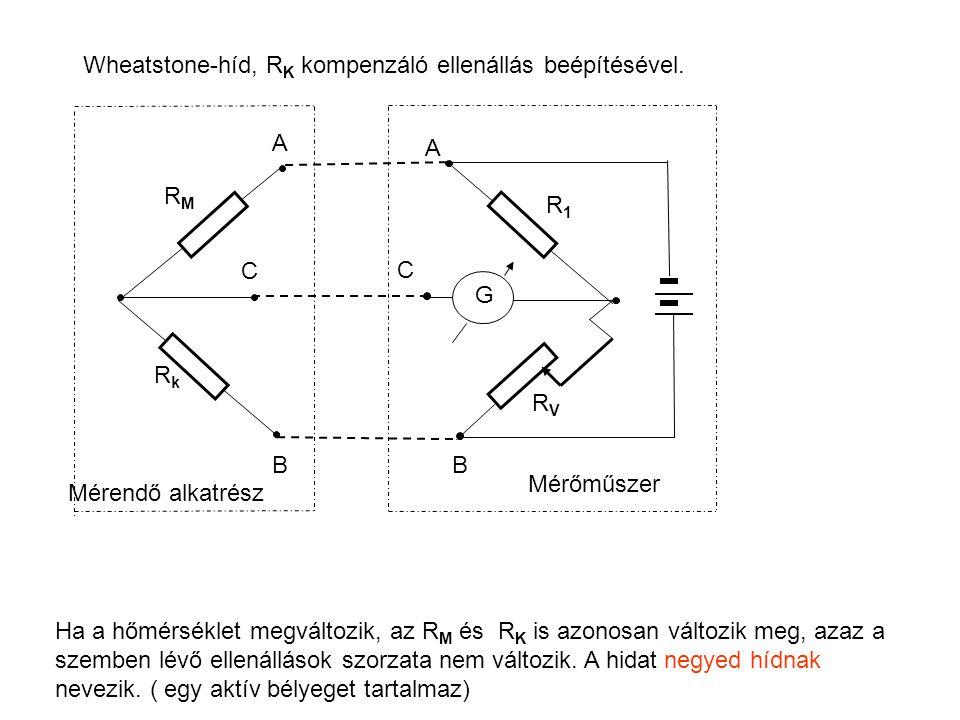 G A B RkRk R1R1 C RMRM RVRV A B C Wheatstone-híd, R K kompenzáló ellenállás beépítésével. Ha a hőmérséklet megváltozik, az R M és R K is azonosan vált