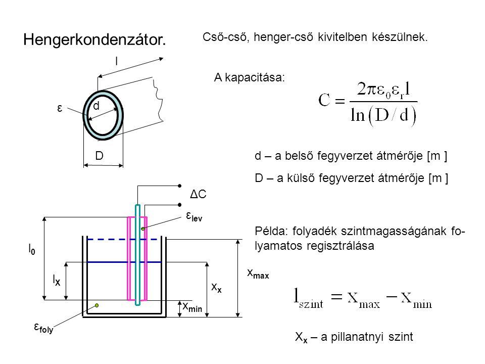 d D ε l0l0 lXlX x min x x max ε lev ΔCΔC ε foly Hengerkondenzátor. Cső-cső, henger-cső kivitelben készülnek. A kapacitása: Példa: folyadék szintmagass