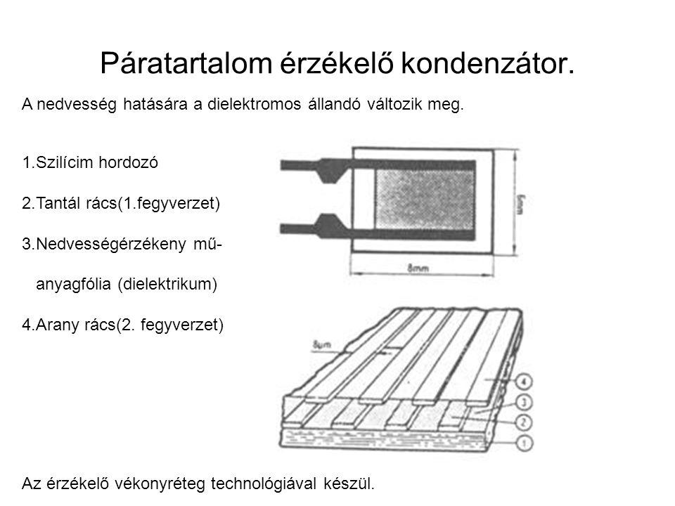 Páratartalom érzékelő kondenzátor. 1.Szilícim hordozó 2.Tantál rács(1.fegyverzet) 3.Nedvességérzékeny mű- anyagfólia (dielektrikum) 4.Arany rács(2. fe