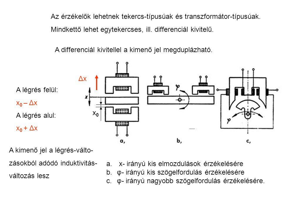 a. x- irányú kis elmozdulások érzékelésére b.φ- irányú kis szögelfordulás érzékelésére c.φ- irányú nagyobb szögelfordulás érzékelésére. Az érzékelők l