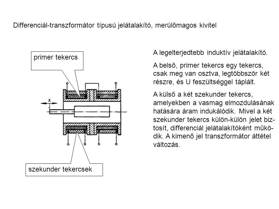 Differenciál-transzformátor típusú jelátalakító, merülőmagos kivitel primer tekercs szekunder tekercsek A legelterjedtebb induktív jelátalakító. A bel