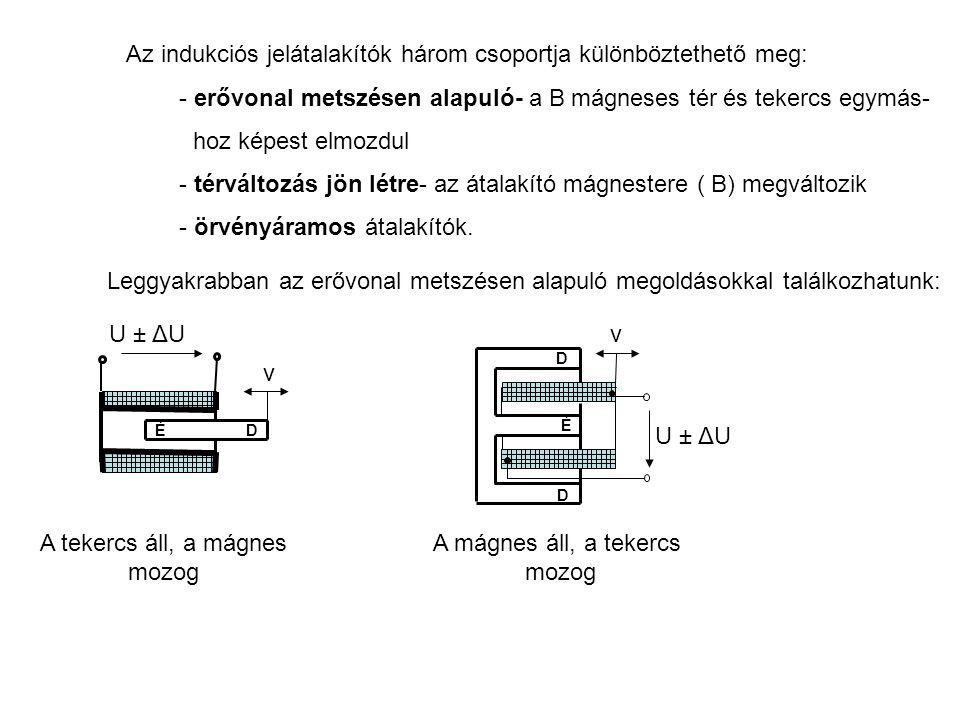 ÉD U ± ΔU v É D D v Az indukciós jelátalakítók három csoportja különböztethető meg: - erővonal metszésen alapuló- a B mágneses tér és tekercs egymás-