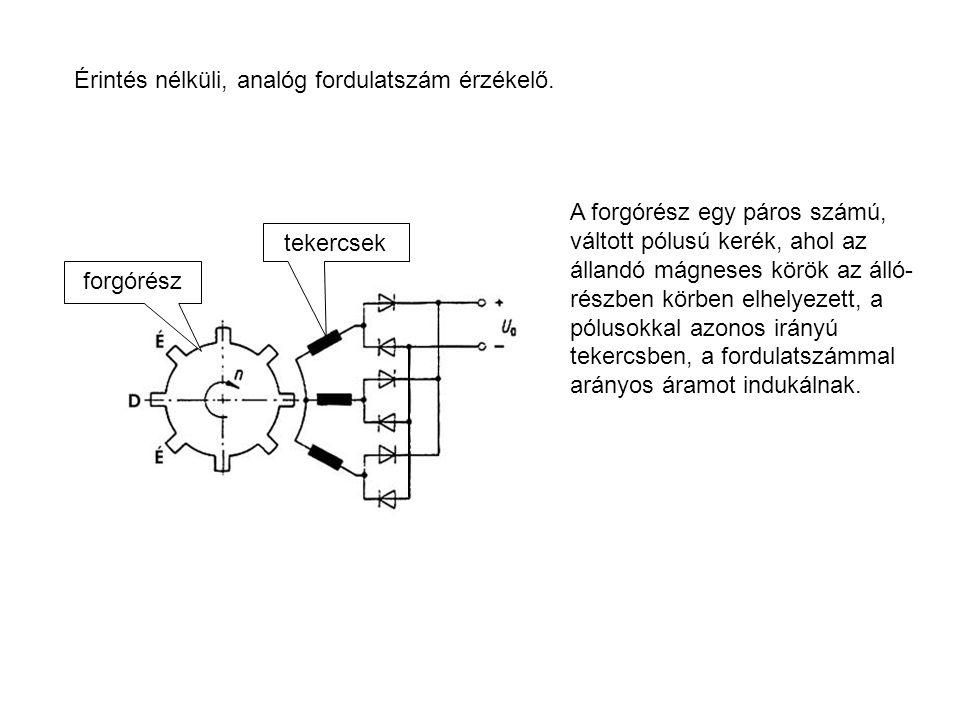 Érintés nélküli, analóg fordulatszám érzékelő. forgórész tekercsek A forgórész egy páros számú, váltott pólusú kerék, ahol az állandó mágneses körök a
