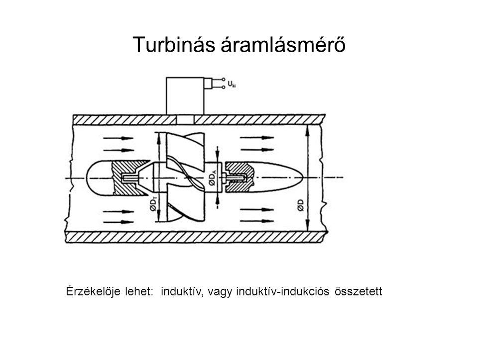 Turbinás áramlásmérő Érzékelője lehet: induktív, vagy induktív-indukciós összetett