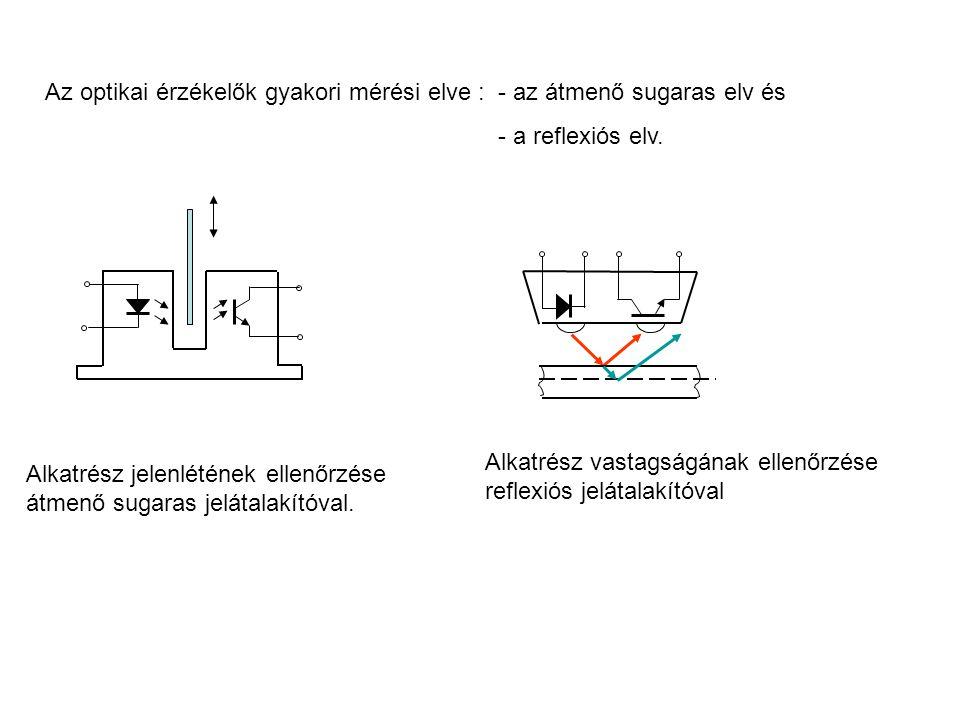 Az optikai érzékelők gyakori mérési elve : - az átmenő sugaras elv és - a reflexiós elv. Alkatrész vastagságának ellenőrzése reflexiós jelátalakítóval