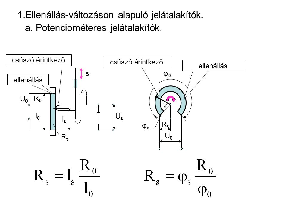U be R vez1 R vez2 R 0 RxRx RtRt U ki A modellezéshez használható kapcsolás a vezeték és a terhelő ellenállásokkal: A jelleggörbe csak terheletlen állapotban lineáris..