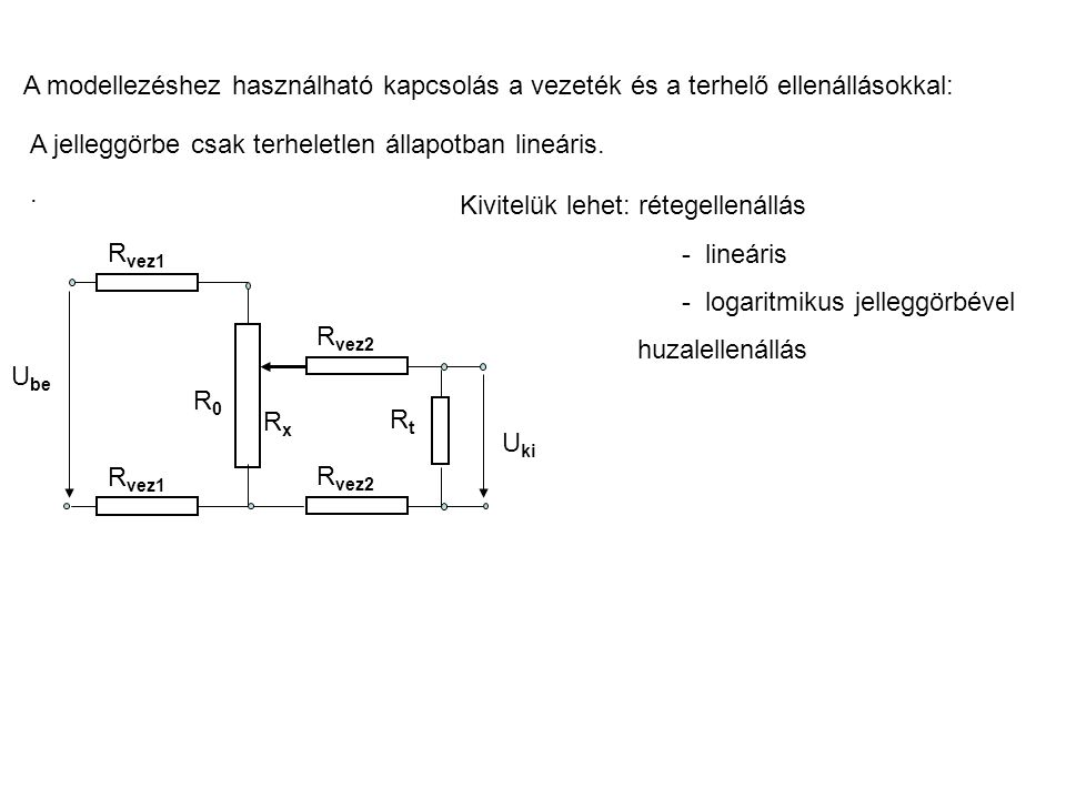 U be R vez1 R vez2 R 0 RxRx RtRt U ki A modellezéshez használható kapcsolás a vezeték és a terhelő ellenállásokkal: A jelleggörbe csak terheletlen áll