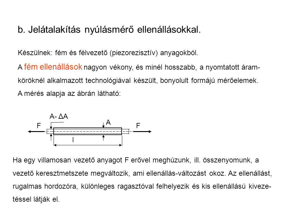 b. Jelátalakítás nyúlásmérő ellenállásokkal. Készülnek: fém és félvezető (piezorezisztív) anyagokból. A fém ellenállások nagyon vékony, és minél hossz