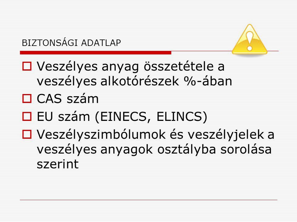 BIZTONSÁGI ADATLAP  Veszélyes anyag összetétele a veszélyes alkotórészek %-ában  CAS szám  EU szám (EINECS, ELINCS)  Veszélyszimbólumok és veszély