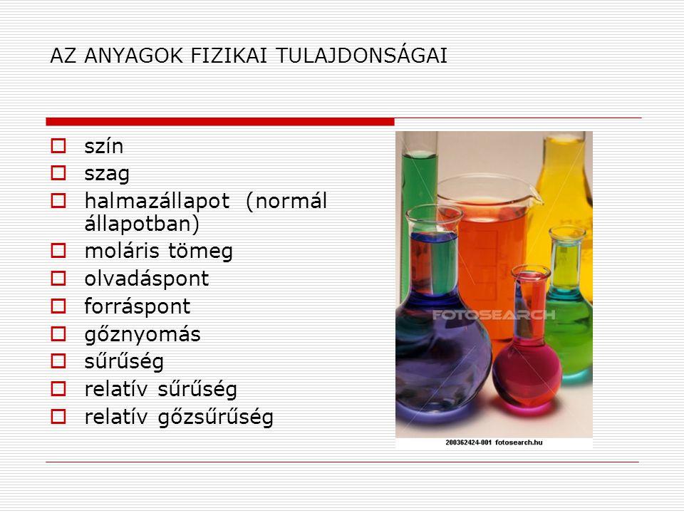 AZ ANYAGOK FIZIKAI TULAJDONSÁGAI  szín  szag  halmazállapot (normál állapotban)  moláris tömeg  olvadáspont  forráspont  gőznyomás  sűrűség 
