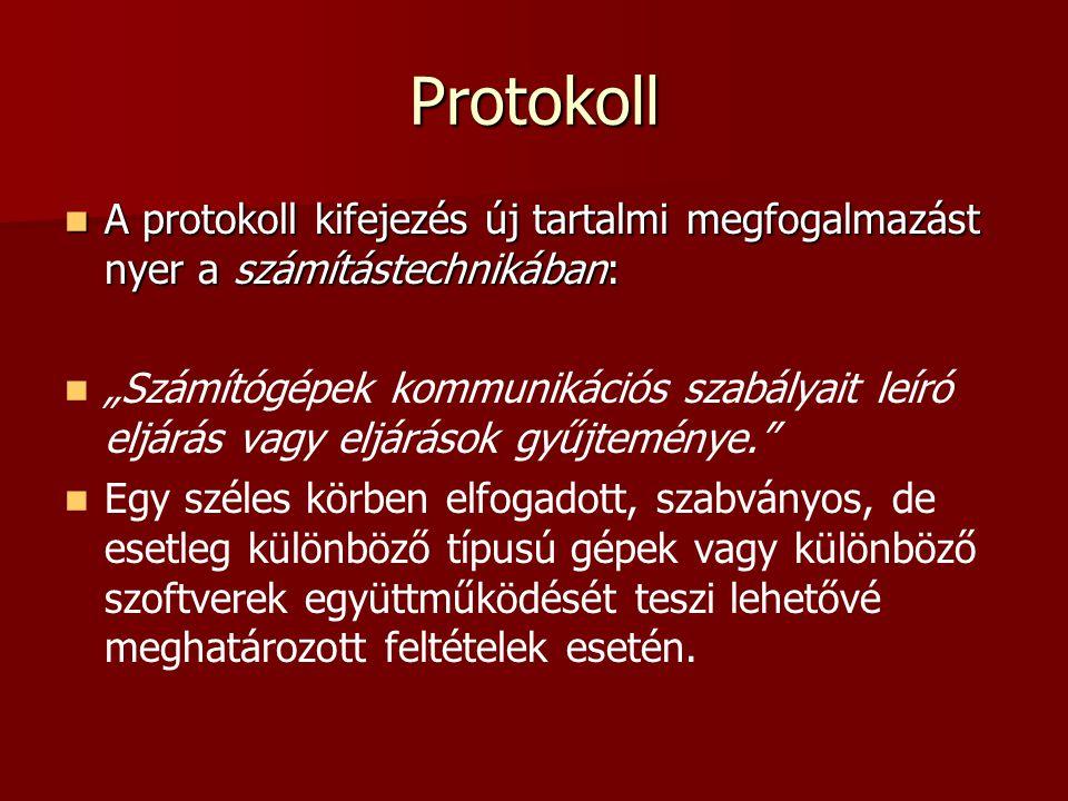 """Protokoll A protokoll kifejezés új tartalmi megfogalmazást nyer a számítástechnikában: A protokoll kifejezés új tartalmi megfogalmazást nyer a számítástechnikában: """"Számítógépek kommunikációs szabályait leíró eljárás vagy eljárások gyűjteménye. Egy széles körben elfogadott, szabványos, de esetleg különböző típusú gépek vagy különböző szoftverek együttműködését teszi lehetővé meghatározott feltételek esetén."""