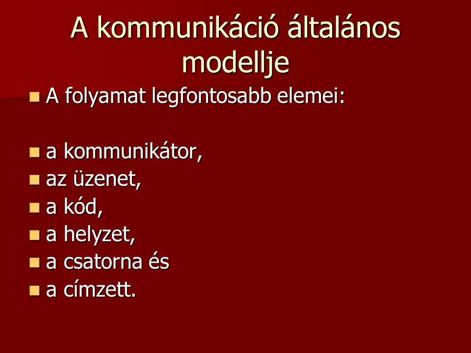 A kommunikáció általános modellje A folyamat legfontosabb elemei: A folyamat legfontosabb elemei: a kommunikátor, a kommunikátor, az üzenet, az üzenet