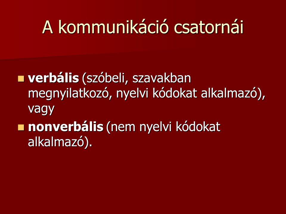 A kommunikáció csatornái verbális (szóbeli, szavakban megnyilatkozó, nyelvi kódokat alkalmazó), vagy verbális (szóbeli, szavakban megnyilatkozó, nyelvi kódokat alkalmazó), vagy nonverbális (nem nyelvi kódokat alkalmazó).