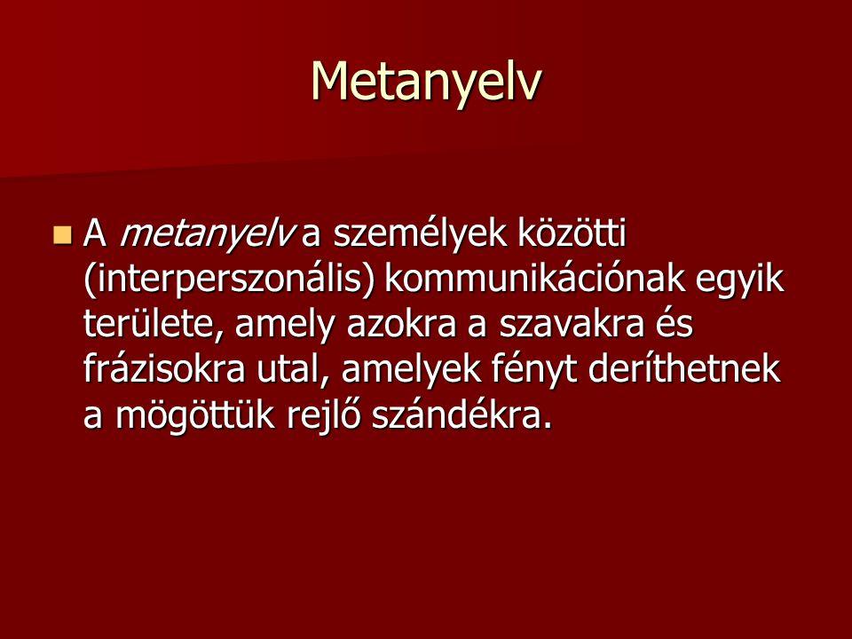 Metanyelv A metanyelv a személyek közötti (interperszonális) kommunikációnak egyik területe, amely azokra a szavakra és frázisokra utal, amelyek fényt deríthetnek a mögöttük rejlő szándékra.