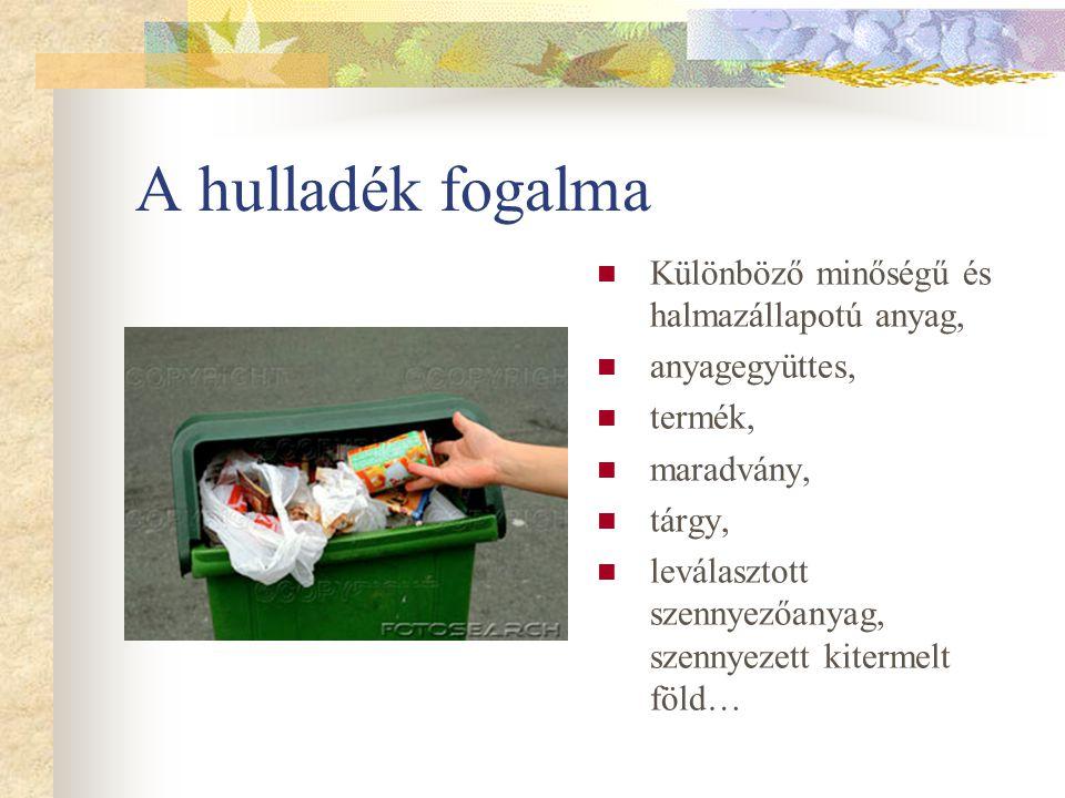 A hulladék fogalma Különböző minőségű és halmazállapotú anyag, anyagegyüttes, termék, maradvány, tárgy, leválasztott szennyezőanyag, szennyezett kiter