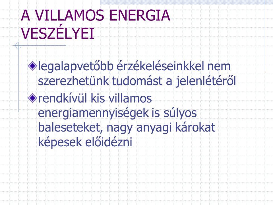 A VILLAMOS ENERGIA VESZÉLYEI legalapvetőbb érzékeléseinkkel nem szerezhetünk tudomást a jelenlétéről rendkívül kis villamos energiamennyiségek is súlyos baleseteket, nagy anyagi károkat képesek előidézni