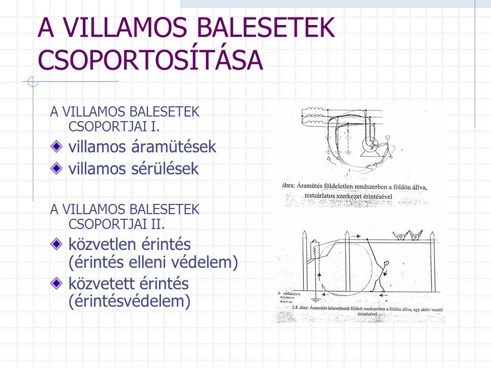 A VILLAMOS BALESETEK CSOPORTOSÍTÁSA A VILLAMOS BALESETEK CSOPORTJAI I. villamos áramütések villamos sérülések A VILLAMOS BALESETEK CSOPORTJAI II. közv