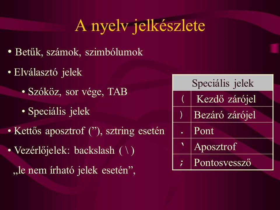 A nyelv jelkészlete Speciális jelek ( Kezdő zárójel ) Bezáró zárójel. Pont ' Aposztrof ; Pontosvessző Betűk, számok, szimbólumok Elválasztó jelek Szók