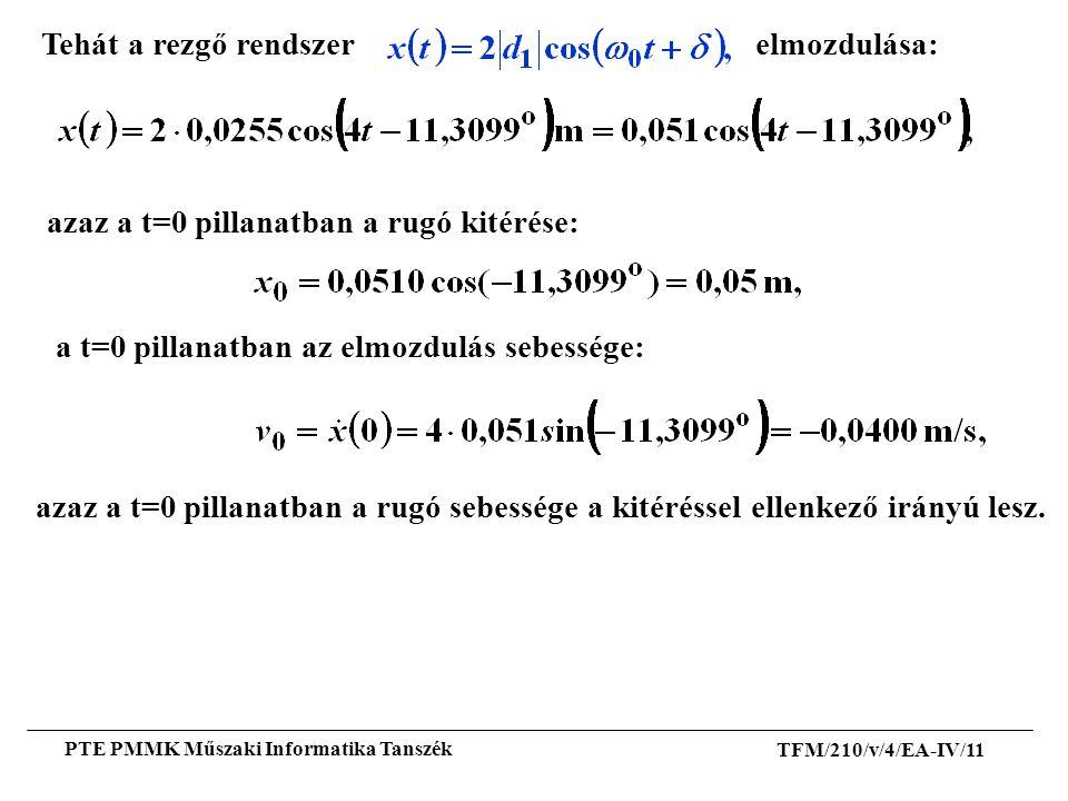 TFM/210/v/4/EA-IV/11 PTE PMMK Műszaki Informatika Tanszék Tehát a rezgő rendszer elmozdulása: azaz a t=0 pillanatban a rugó kitérése: a t=0 pillanatba