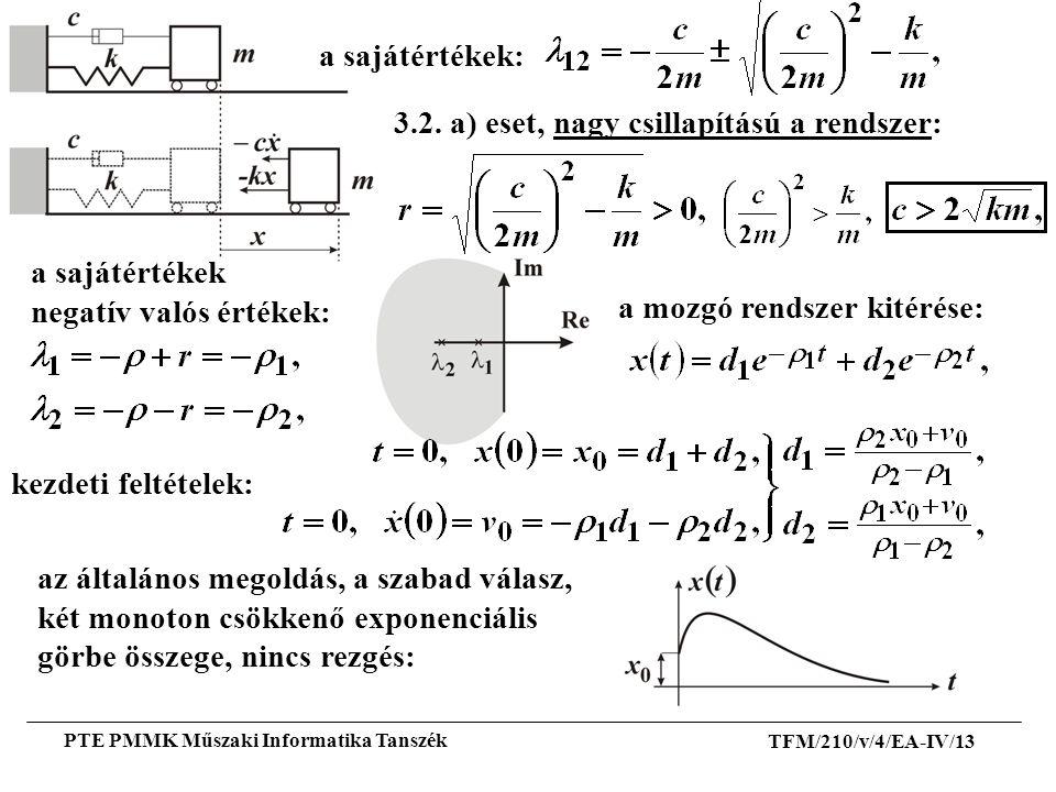 TFM/210/v/4/EA-IV/13 PTE PMMK Műszaki Informatika Tanszék a sajátértékek: 3.2. a) eset, nagy csillapítású a rendszer: a sajátértékek negatív valós ért