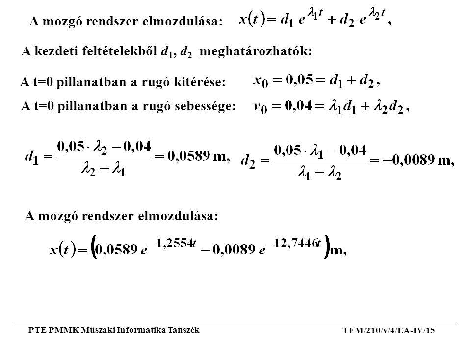 TFM/210/v/4/EA-IV/15 PTE PMMK Műszaki Informatika Tanszék A mozgó rendszer elmozdulása: A kezdeti feltételekből d 1, d 2 meghatározhatók: A mozgó rend