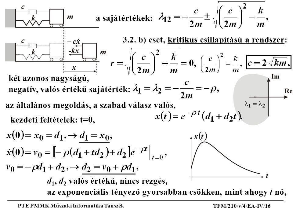 TFM/210/v/4/EA-IV/16 PTE PMMK Műszaki Informatika Tanszék a sajátértékek: 3.2. b) eset, kritikus csillapítású a rendszer: két azonos nagyságú, negatív