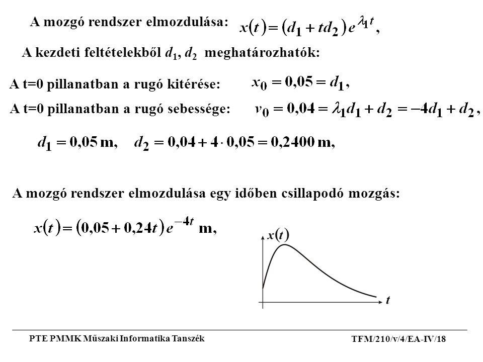 TFM/210/v/4/EA-IV/18 PTE PMMK Műszaki Informatika Tanszék A mozgó rendszer elmozdulása egy időben csillapodó mozgás: A kezdeti feltételekből d 1, d 2