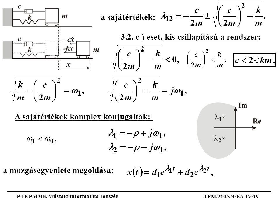 TFM/210/v/4/EA-IV/19 PTE PMMK Műszaki Informatika Tanszék a sajátértékek: 3.2. c ) eset, kis csillapítású a rendszer: A sajátértékek komplex konjugált