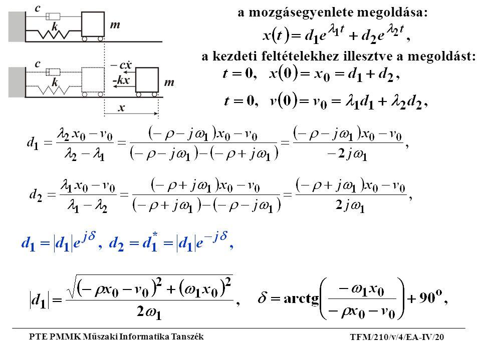 TFM/210/v/4/EA-IV/20 PTE PMMK Műszaki Informatika Tanszék a kezdeti feltételekhez illesztve a megoldást: a mozgásegyenlete megoldása: