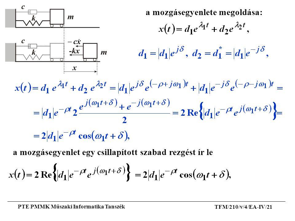 TFM/210/v/4/EA-IV/21 PTE PMMK Műszaki Informatika Tanszék a mozgásegyenlet egy csillapított szabad rezgést ír le a mozgásegyenlete megoldása: