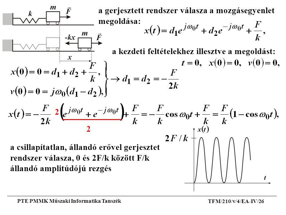 TFM/210/v/4/EA-IV/26 PTE PMMK Műszaki Informatika Tanszék a gerjesztett rendszer válasza a mozgásegyenlet megoldása: a kezdeti feltételekhez illesztve