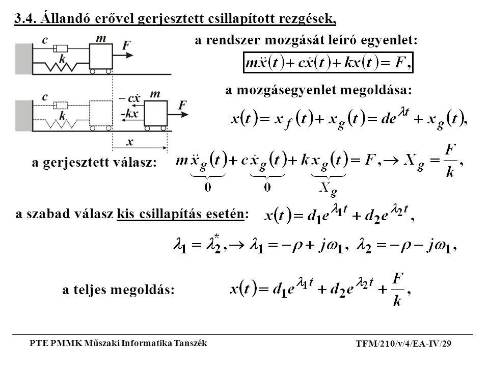 TFM/210/v/4/EA-IV/29 PTE PMMK Műszaki Informatika Tanszék a rendszer mozgását leíró egyenlet: a mozgásegyenlet megoldása: a gerjesztett válasz: a szab