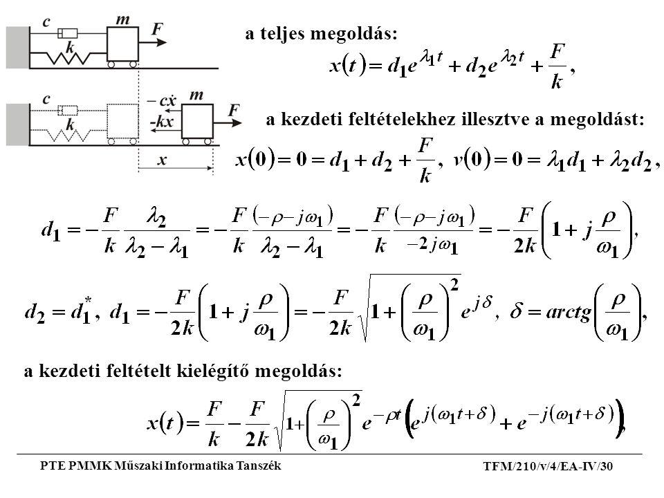 TFM/210/v/4/EA-IV/30 PTE PMMK Műszaki Informatika Tanszék a kezdeti feltételt kielégítő megoldás: a kezdeti feltételekhez illesztve a megoldást: a tel