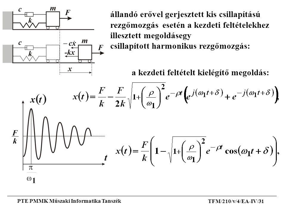 TFM/210/v/4/EA-IV/31 PTE PMMK Műszaki Informatika Tanszék állandó erővel gerjesztett kis csillapítású rezgőmozgás esetén a kezdeti feltételekhez illes