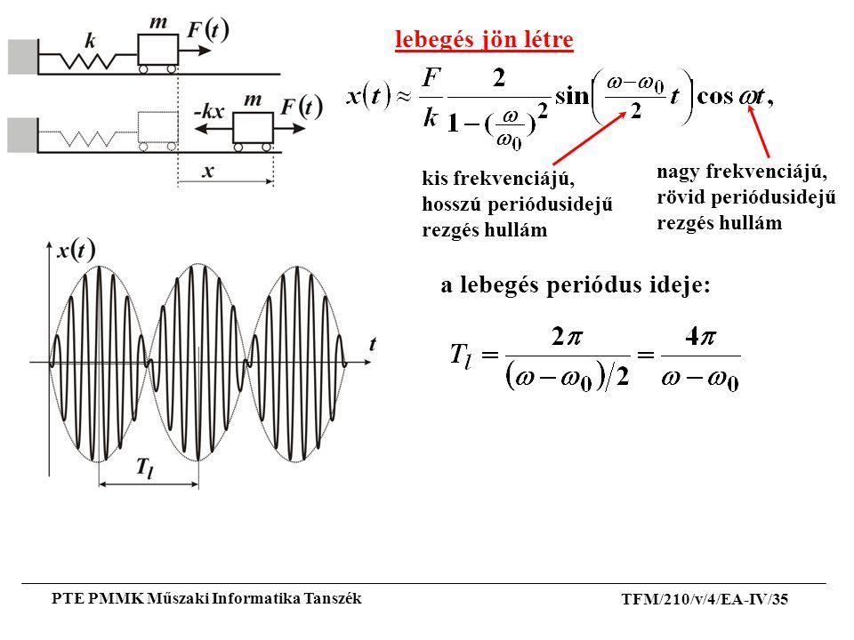TFM/210/v/4/EA-IV/35 PTE PMMK Műszaki Informatika Tanszék lebegés jön létre a lebegés periódus ideje: kis frekvenciájú, hosszú periódusidejű rezgés hu
