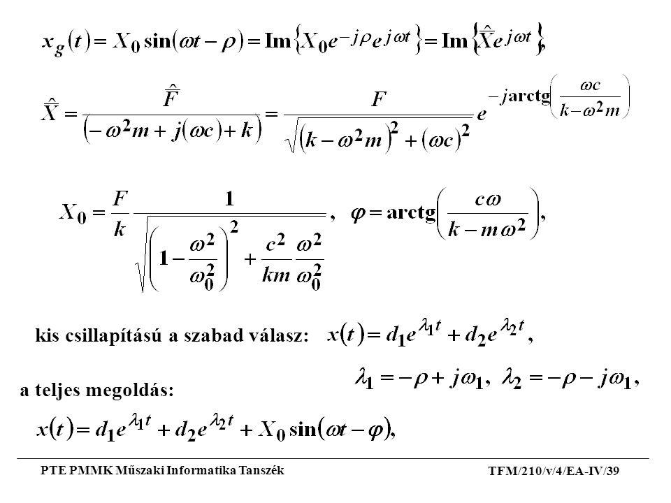 TFM/210/v/4/EA-IV/39 PTE PMMK Műszaki Informatika Tanszék kis csillapítású a szabad válasz: a teljes megoldás: