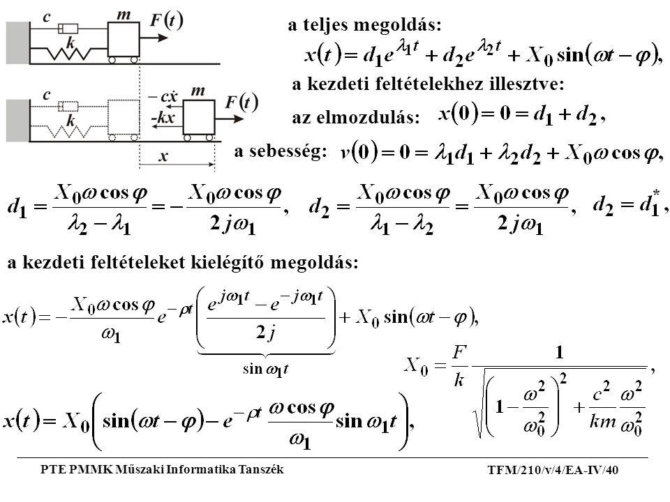 TFM/210/v/4/EA-IV/40 PTE PMMK Műszaki Informatika Tanszék a teljes megoldás: a kezdeti feltételekhez illesztve: az elmozdulás: a sebesség: a kezdeti f