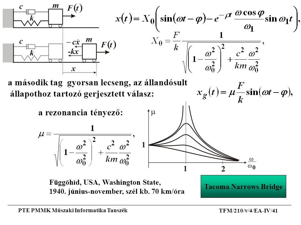TFM/210/v/4/EA-IV/41 PTE PMMK Műszaki Informatika Tanszék a második tag gyorsan lecseng, az állandósult állapothoz tartozó gerjesztett válasz: a rezon