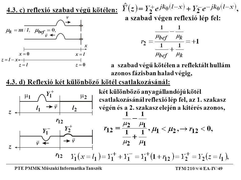TFM/210/v/4/EA-IV/49 PTE PMMK Műszaki Informatika Tanszék 4.3. c) reflexió szabad végű kötélen: a szabad végű kötélen a reflektált hullám azonos fázis