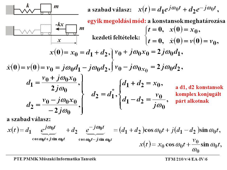 TFM/210/v/4/EA-IV/6 PTE PMMK Műszaki Informatika Tanszék a szabad válasz: kezdeti feltételek: a szabad válasz: egyik megoldási mód: a konstansok megha