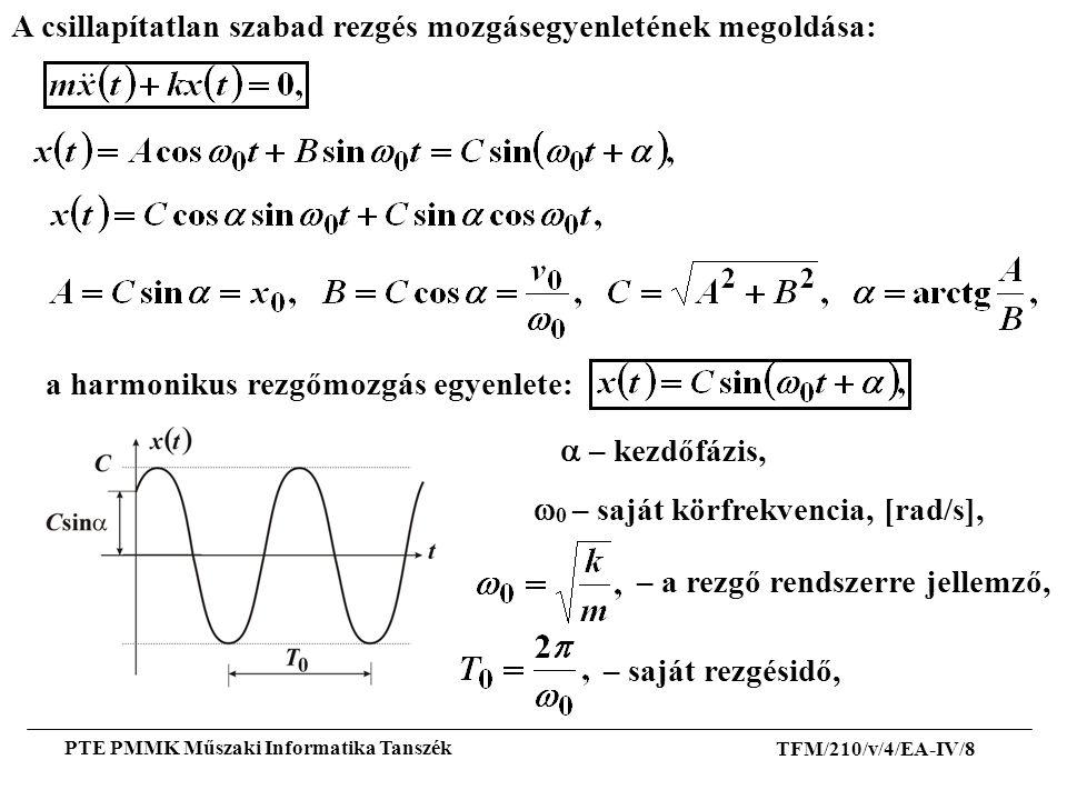TFM/210/v/4/EA-IV/8 PTE PMMK Műszaki Informatika Tanszék A csillapítatlan szabad rezgés mozgásegyenletének megoldása: a harmonikus rezgőmozgás egyenle